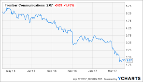 Frontier Cannot Afford Deterioration In Financials