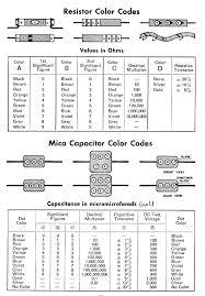 electrical schematic symbols goal goodwinmetals co electric wiring diagram symbols electronic schematic symbols fylp restorations antique radio and electrical schematic symbols diagrams hvac schematic symbols solar panel wiring