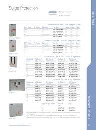 proteus industrial catalogue simplebooklet com surge protection proteus blue box consumer no box industrial steel enclosures integral