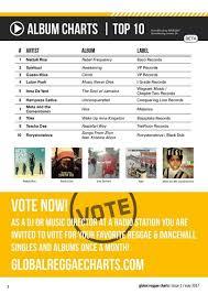 Reggae 2017 Charts Global Reggae Charts May 2017 Riddimkilla