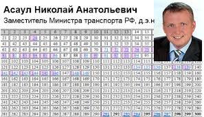 СПб государственный архитектурно строительный университет Асаул Николай Анатольевич докторская диссертация