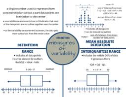 Mean Absolute Deviation Chart What Is Mean Absolute Deviation And Why Do We Need It