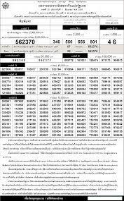 ตรวจหวย ตรวจผลสลากกินแบ่งรัฐบาล 1 มิถุนายน 2554 ใบตรวจหวย 1/6/54