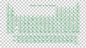 Periodic Table Chemical Element Group Atomic Mass Png