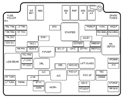 gmc envoy fuse box diagram gmc image wiring diagram gmc envoy mk1 first generation 1998 2000 fuse box diagram on gmc envoy fuse box diagram