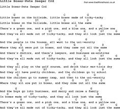 Small Picture 278 best ukulele songs and chords images on Pinterest Ukulele