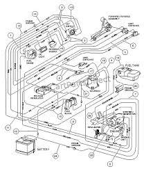 2000 club car battery wiring diagram wiring diagram Club Car Powerdrive Charger Wiring Diagram club car precedent 48 volt battery wiring diagram club car powerdrive charger wiring diagram