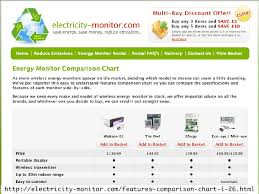 Http Electricity Monitor Com Features Comparison Chart I
