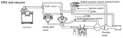 dicktator wiring diagram with canister and egr temperature sensor egr valve wiring diagram dicktator wiring diagram with canister and egr temperature sensor