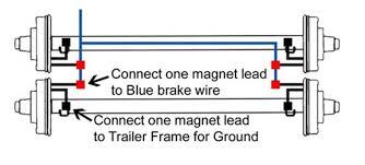 dexter brake wiring diagram not lossing wiring diagram • dexter axle wiring diagram dexter axle lubrication wiring dexter trailer brake wiring diagram dexter trailer brake