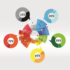 Beautiful Pie Chart Vector Beautiful Callout Pie Chart Info Graphics On Behance