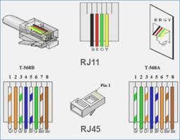 dsl rj11 6 pin wiring diagram complete wiring diagrams \u2022 RJ11 Wiring Standard rj11 6 wire wiring diagram wiring center u2022 rh ejuridi co telephone wiring diagram phone jack