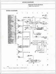 wiring diagram for 96 impala wiring library 1990 chevy truck wiring diagram elegant 96 s10 radio wiring 96 automotive wiring diagrams readingrat