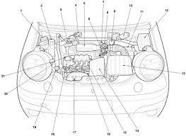 mazda engine bay diagram mazda wiring diagrams