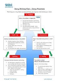 Free Story Writing Plan, Story Plan, Literacy, Writing Worksheets ...
