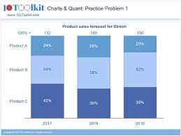 case interview chart challenge question 1 10xtoolkit charts quant practice problem 1
