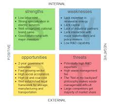 Business Swot Analysis Classy Easily Draw Professional SWOT PEST Value Chain Diagram Etc