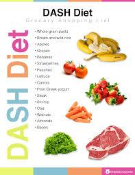 Dash Diet Plan Food List And Sample Menu See Reviews