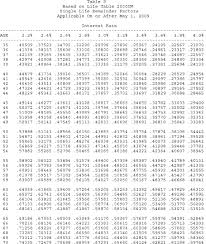 present value of annuity due table pdf brokehome fv factor table fv of annuity due table