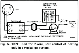 attic wiring diagram wiring diagrams top attic fan thermostat for wiring diagram 2 wire control of heating attic fan switch wiring attic