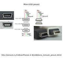 mini usb car charger wiring diagram wiring diagram forida white black portable input 12v 24v output 5v 3 1a dual usb stereo jack wiring diagram furthermore