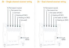 2 channel heating wiring diagram wiring diagram danfoss heating wiring diagrams base y plan central heating system electrical source