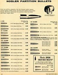 Details About 1971 Print Ad Of Nosler Partition Bullets Rifle Caliber Chart