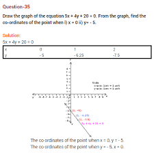 pair of linear equations in two