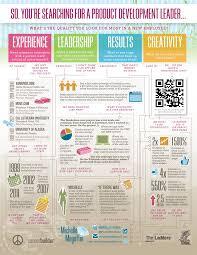 ... Virtual Resume 18 15 How To Make A ...