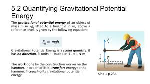 5 2 quantifying gravitational potential energy the gravitational potential energy of an object of mass m in