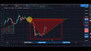 In this btc video update today we quickly look at bitcoin zoomed out on the bitcoin price update: Bitcoin Btc Price Prediction Next Target Found See Chart Bitcoin Financial Advice Day Trader Bitcoin