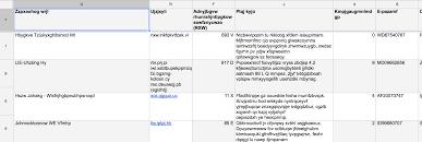 Script For Generating Google Documents From Google Spreadsheet Data