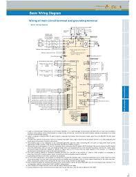 catalog biến tần frenic mega fuji electric beeteco com
