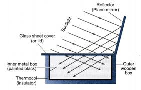Solar Oven Temperature Chart Give The Construction And Working Of A Solar Cooker Cbse