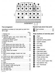 1990 volkswagen jetta question in re to fuse box fuse box layout as per pic mark mhpautos