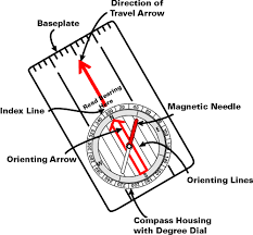 Compass Degrees Chart Oa Guide To Map Compass Part 2