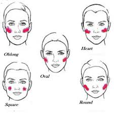 it s wise to choose your blush type according to your skin type powder and gel where to apply blushhow