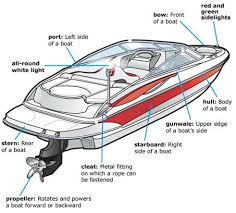 premium and oem boat parts and boating supplies at discount prices Lund Boat Wiring Diagram we bring in thousands of parts each month, so if you don't see what you need today, check back soon, because it might come in tomorrow lund boats wiring diagrams