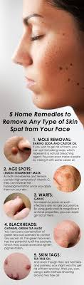 Best 25+ Skin care doctors ideas on Pinterest | Skin care routine ...