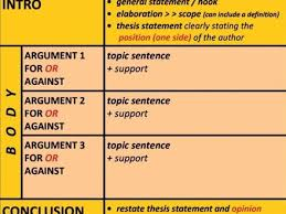 what is conclusion in research paper professional conclusion  argumentative essay format academic help essay writing