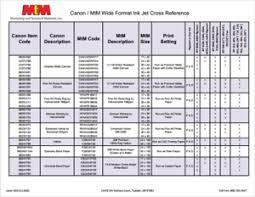 Media Guides Mtm Imaging Supplies