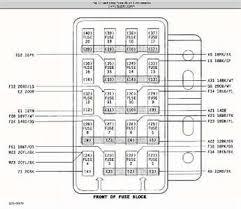 2002 jeep wrangler fuse box diagram viralohno co i need a fuse box diagram for a jeep wrangler cyl se