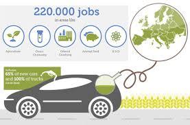 Biodiesel Compatibility Chart European Biodiesel Board