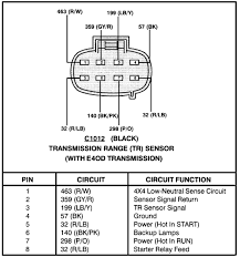 ford transmission wiring harness diagram e4od to e4od compatibility questions ford bronco forum 1997 ford explorer 5 0 wiring diagram wirdig