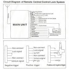 universal power window wiring diagram wiring diagram for Breaker Box Wiring Diagram Red Black White central lock wiring diagram universal on central images free universal power window wiring diagram central lock Circuit Breaker Box Wiring