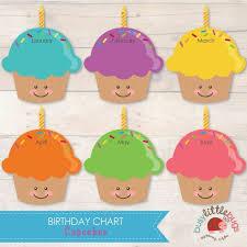 Preschool Birthday Chart Ideas For Classroom Www