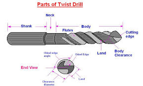 twist drill bit. drilling and parts of a twist drill bit