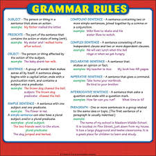 Study Chart For Students Grammar Rules Chart Reference Page For Students Printable