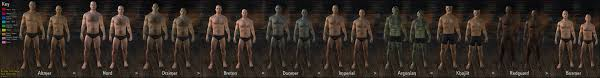 Eso Height Chart I Made A Racial Height Chart For The Playable Races In Teso