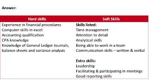 Fascinating Hard Skills For Resume 45 On Resume Templates with Hard Skills  For Resume